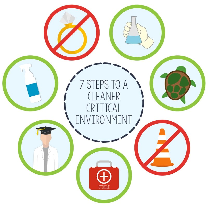 Seven steps clean environment infographic