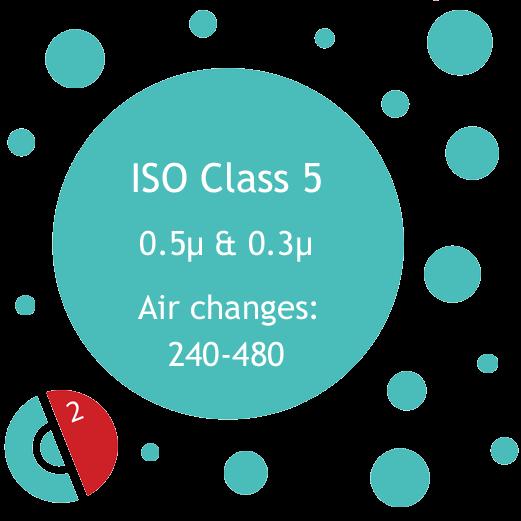 ISO Class 5