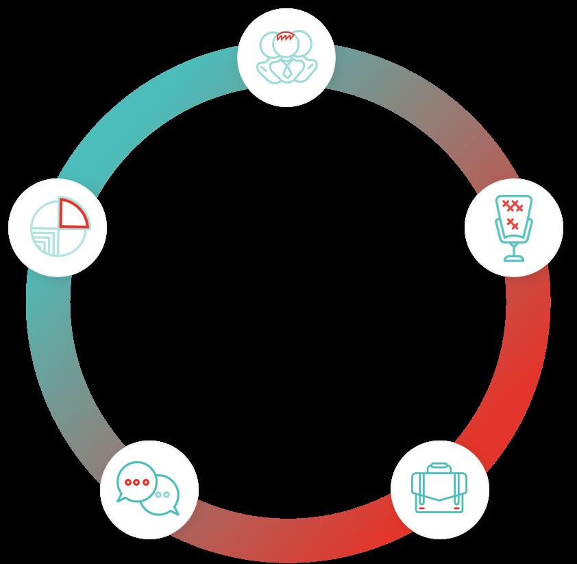 Vision & values graphic